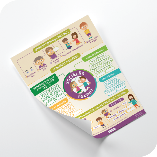 """7 plakātu komplekts """"Pozitīvai uzvedībai"""""""